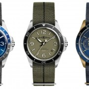 Pre-Basel 2020 – Bell & Ross Military Collections